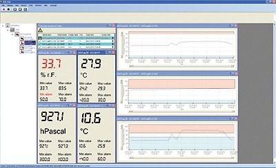 Software für Messdatenerfassung EBS 20M / 60M