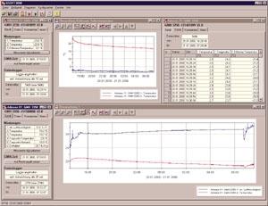 Funktionsbibliothek GMH 3000.DLL