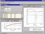 Logger-Software GSOFT 3050