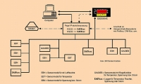 Temperatur-Sensormodul EBT-2R